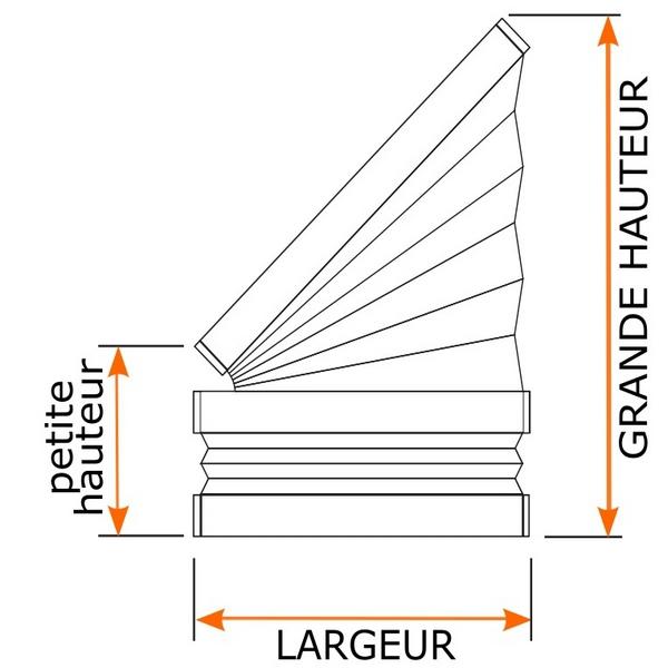 dimensions plissé trapèze